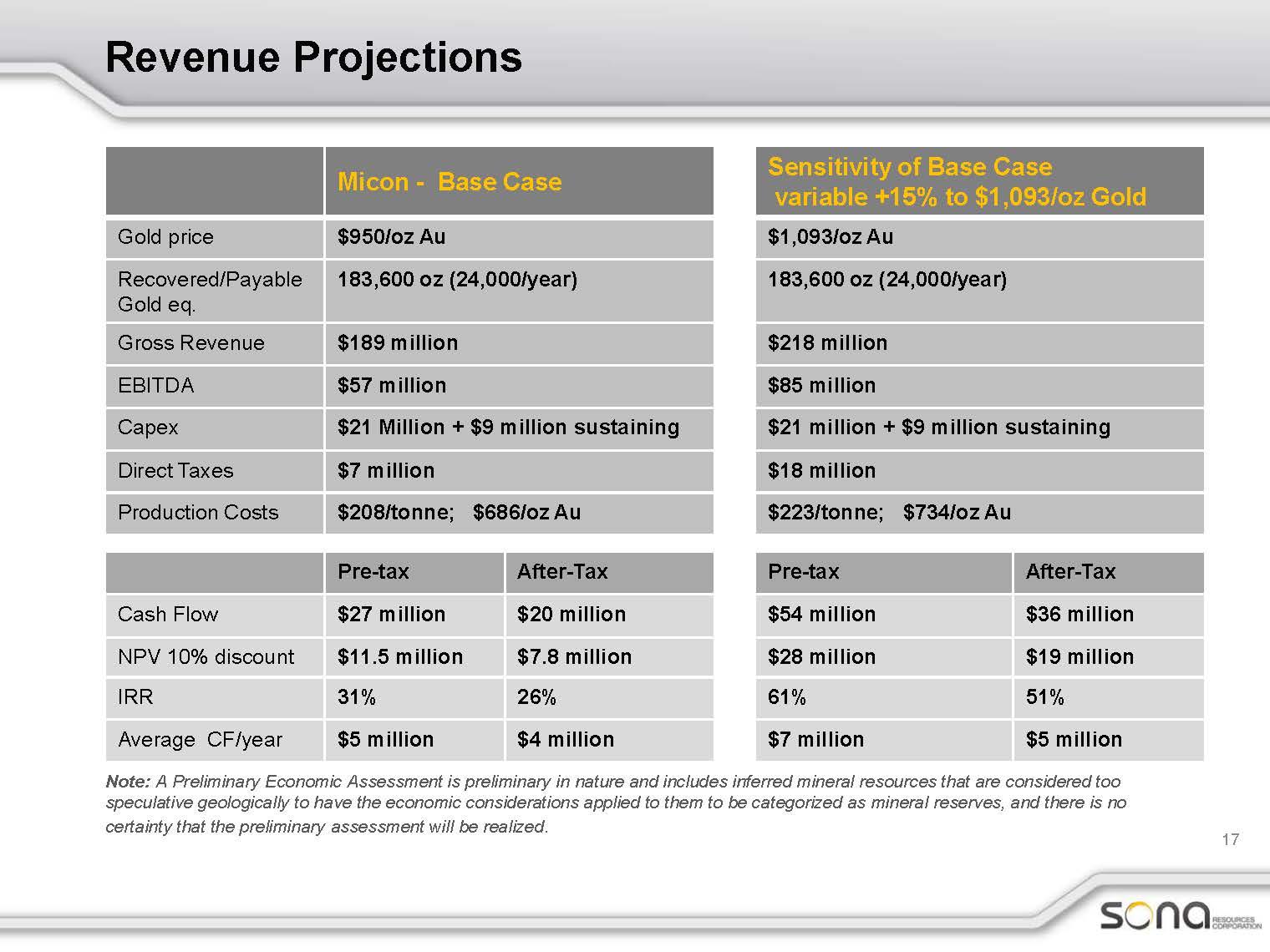 Geodesignworks - Sona Resources Corporation (Investor Handout ...